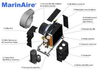 11000 Btu Marine Air & Heat Systems 110V AC + Control