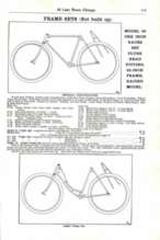 1902 Larson Antique Bicycle & Accessory Catalog on CD